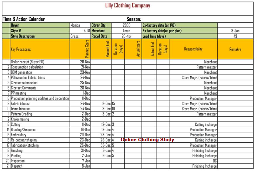 Textile Clothing Info Time and Action Calendar Format for – Plan of Action Format