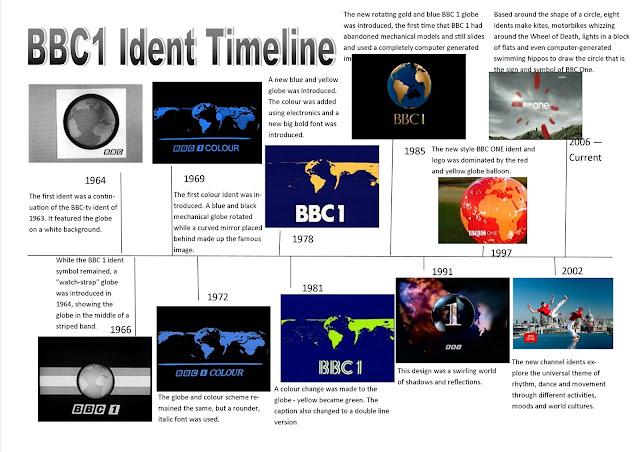 Nigerian history timeline bbc episodes