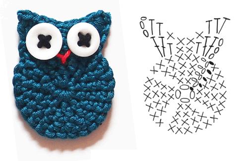"""Delicadezas en crochet Gabriela: Pantalla decorativa """"Búhos en ..."""