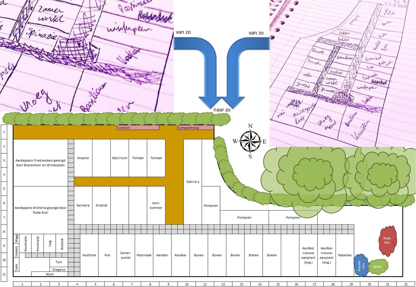 Moestuinplan maken in excel de boon in de tuin for Plattegrond tuin maken