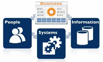 Business Information & Ideas