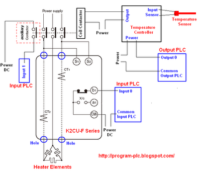 plc output wiring diagram plc image wiring diagram plc input output wiring plc auto wiring diagram schematic on plc output wiring diagram