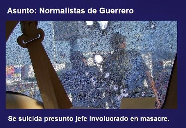 Normalistas de Guerrero