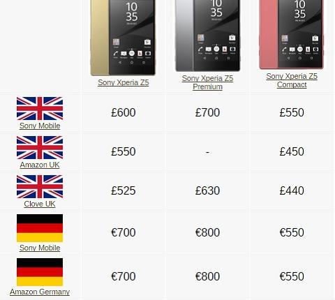 prices-Sony-Xperia-Z5-Z5-compact-Z5-premuim.mobile