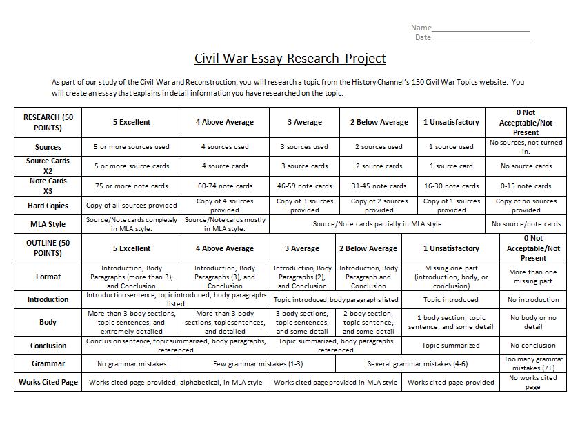 civil war research paper rubric