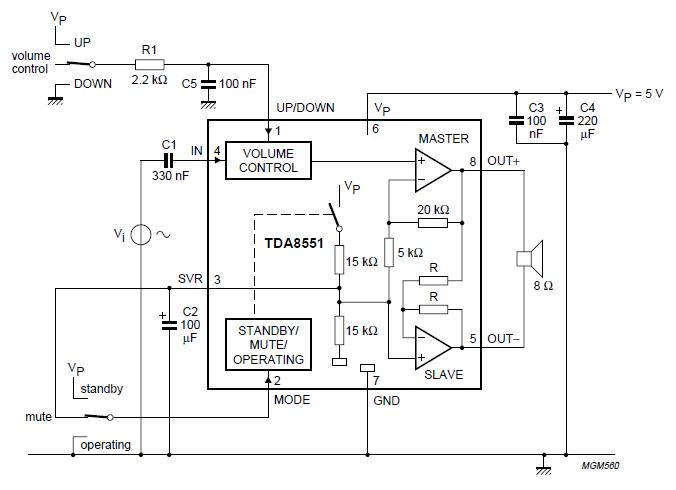 low cost digital volume control amplifier