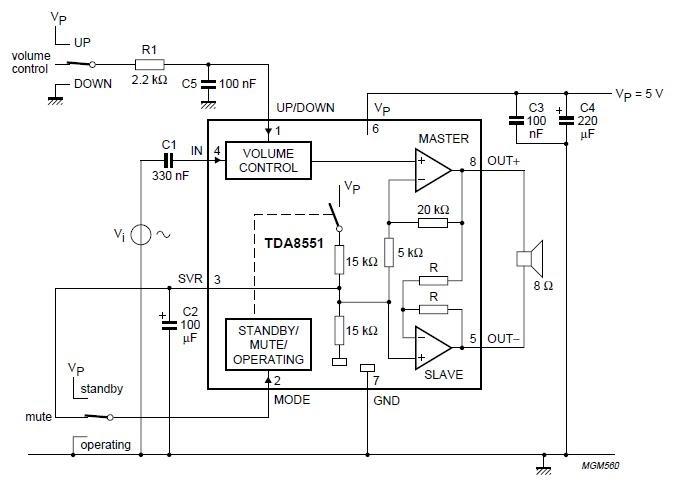 low cost digital volume control amplifier