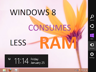 Memory_Efficient_Windows8-Ittwist