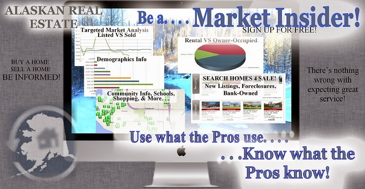 http://ablazeaboutalaska.blogspot.com/2014/08/alaska-targeted-market-analysis-and-homes-for-sale.html