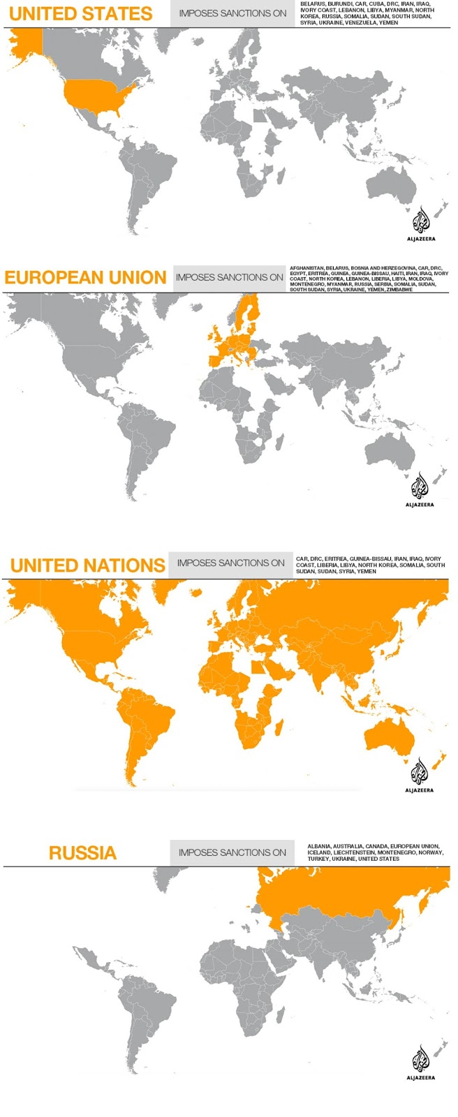 Countries sanctioned by the US, the EU, the UN & Russia