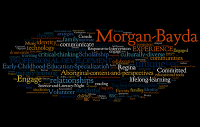 Morgan Bayda's Wordle on her blog