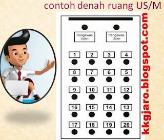 Peraturan Tentang Ujian Sekolah Terbaru