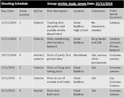 AS Media: Shooting schedule