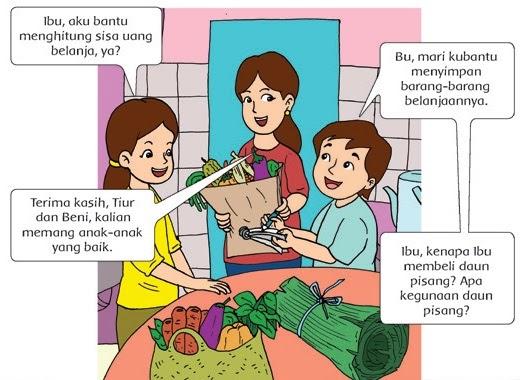 Rpp Sd Kelas 2 Tema 2 Bermain Di Lingkunganku Sub Tema 1 Bermain Di Lingkungan Rumah