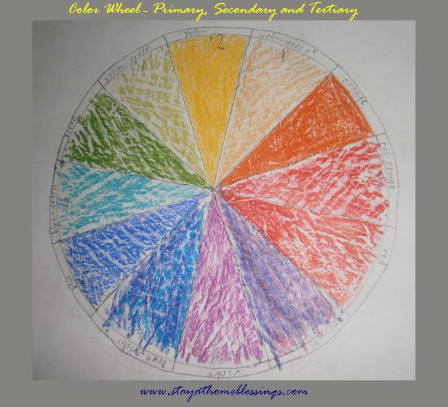stay at home blessings 4 simple art and craft projects for kids 4