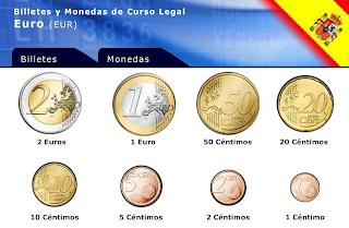 equivalencias de monedas: