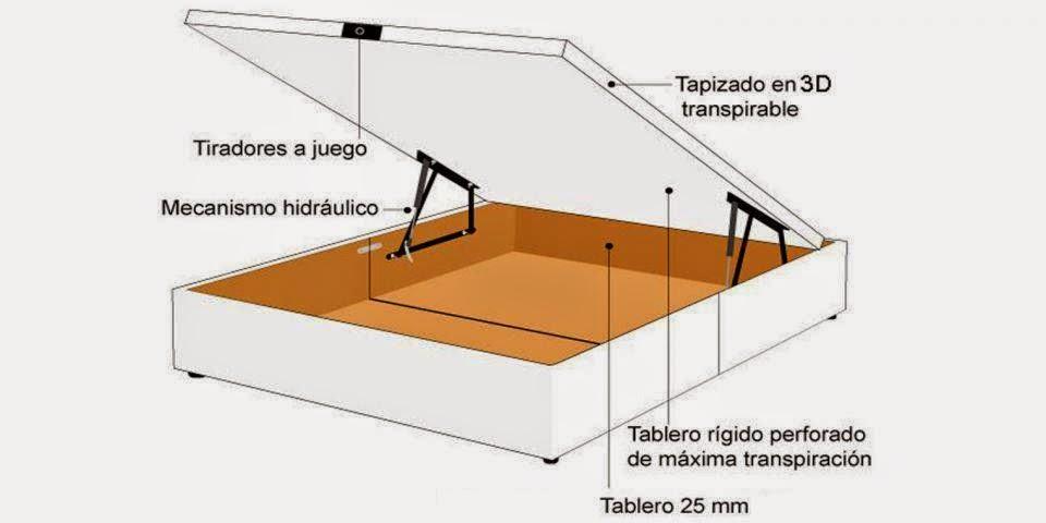 Arreglar hidraulico canape hydraulic actuators - Herrajes para canapes ...