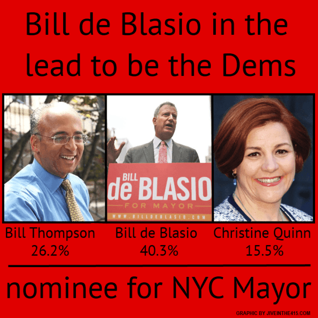 Democratis candidates for NYC mayor Bill Thompson, Bill de Blasio, and Christine Quinn.