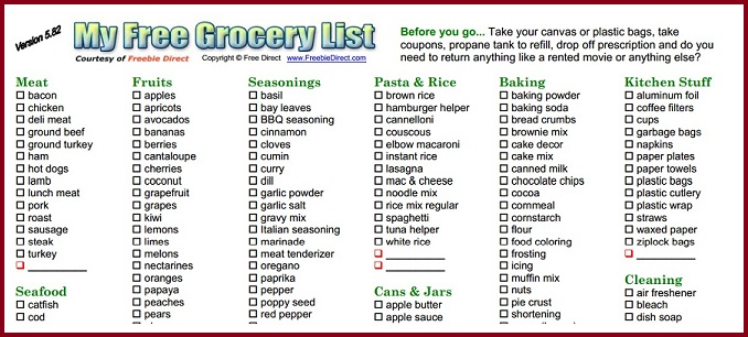 list of groceries items