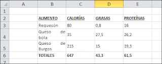 Resultado en Excel al copiar una lista tabulada desde Word