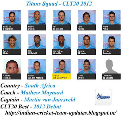 Titans-Squad-CLT20-2012