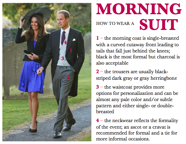 Dress womens clothing wedding morning suit for How to dress for a morning wedding