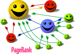apakah pagerank?, pagerank blog, google pagerank, cara tingkatkan pagerank, cara tinggikan pagerank, tips pagerank, tips naikkan pagerank, kepentingan paagerank, tips blogging, seo,