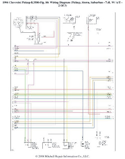 1994 chevrolet pick up k3500 wiring diagrams wiring diagrams center rh wiringdiagramsolution blogspot com 1993 chevy k3500 wiring diagram 2000 chevy k3500 wiring diagram