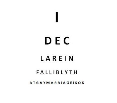 Naughty eye chart