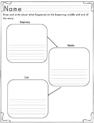Informative Writing Graphic Organizer Writing graphic organizers