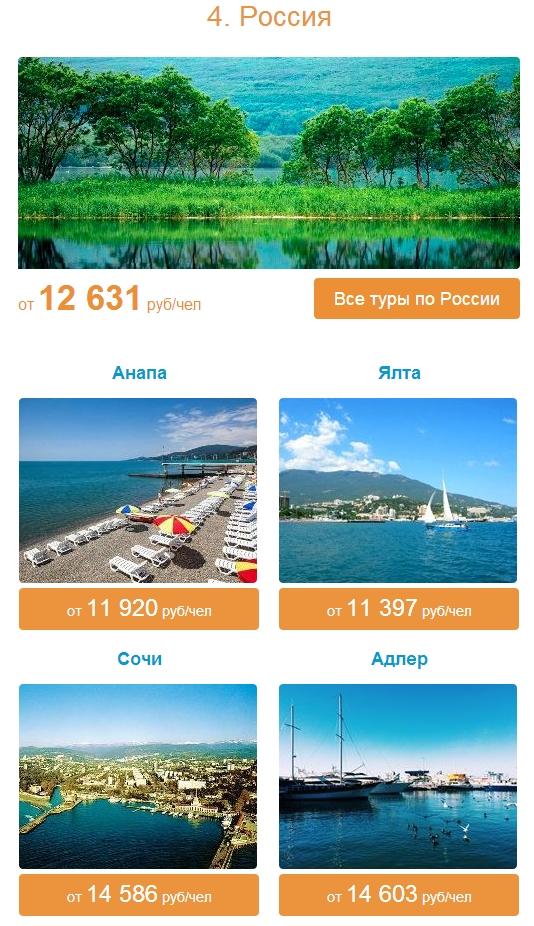 Топ-10 курортов лета - посмотрите, какие страны и направления стали победителями этого лета