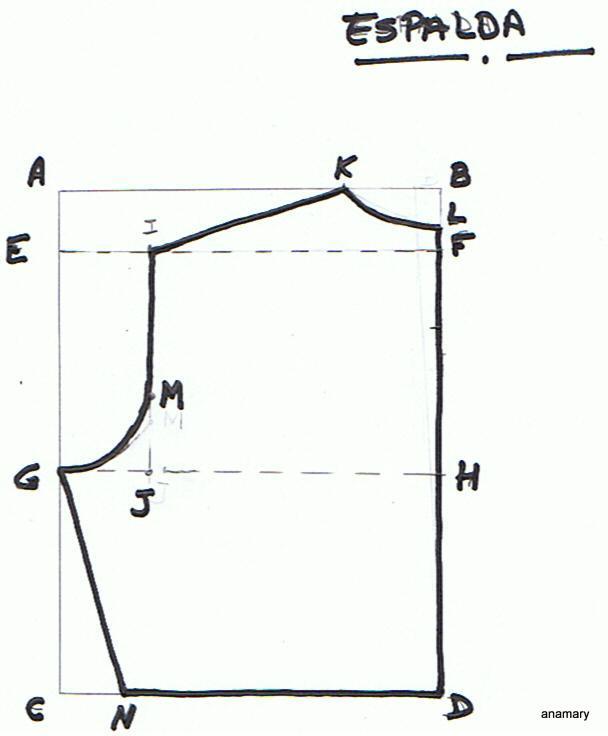 curso costura :patrón base espalda - lanaytela