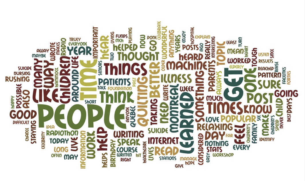 If you would like to make your own wordle go to wordle net