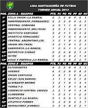 Posiciones - fecha 2