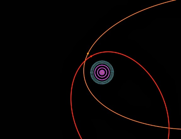 outer solar system orbits - photo #16