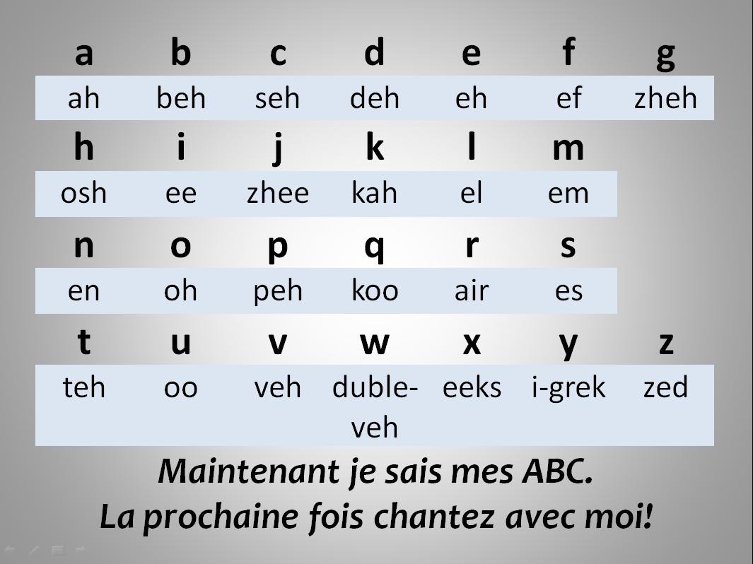 ... french alphabet correct pronunciation of e more like in le de and je