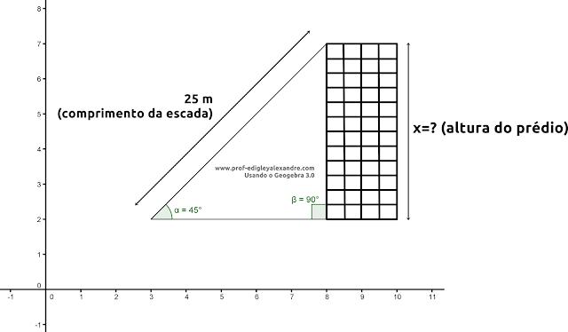Questões resolvidas de Matemática [Trigonometria]
