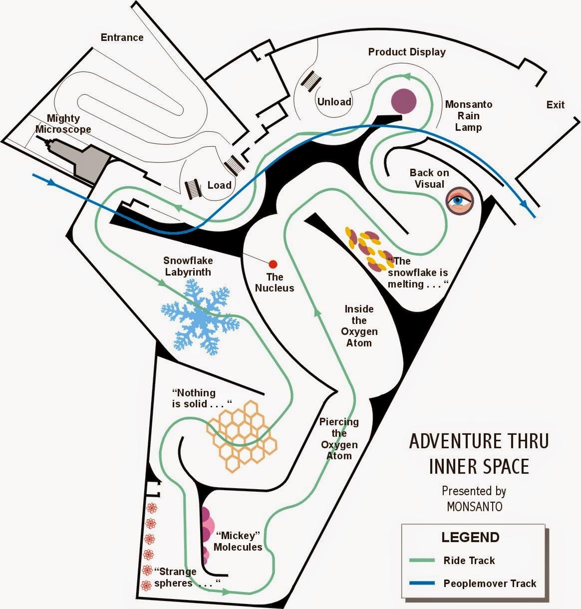 Disney Avenue Making Of Adventure Thru Inner Space