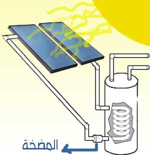 سخانات الطاقة الشمسية