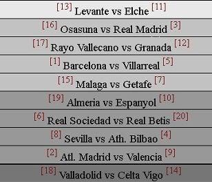 La Liga Schedule 14-16 December 2013