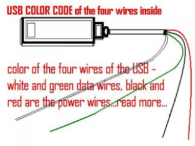 USB Color Code of Wires | MNHS PEN