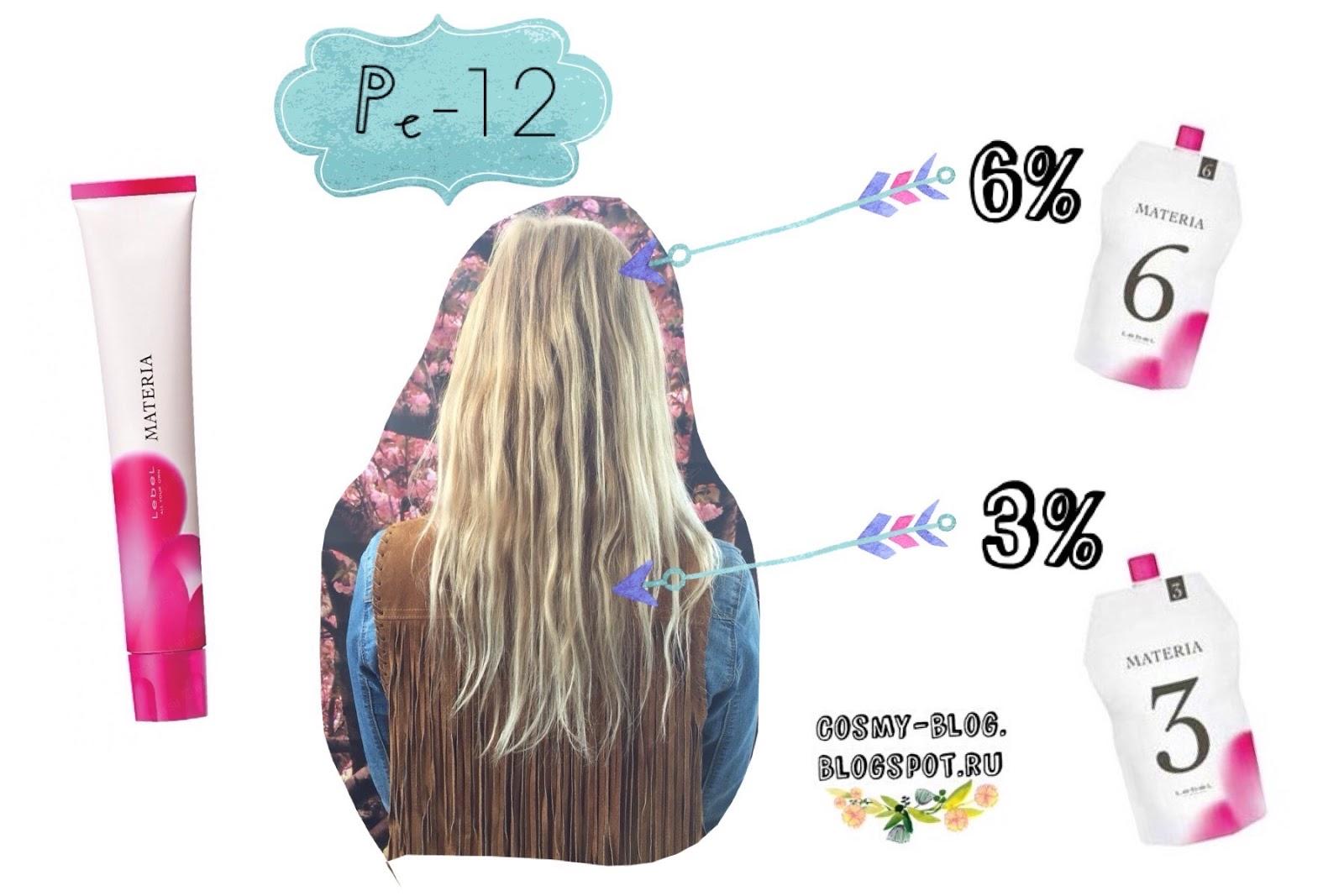 Лейбл купить краска для волос