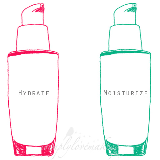 Difference Between Hydrating and Moisturising