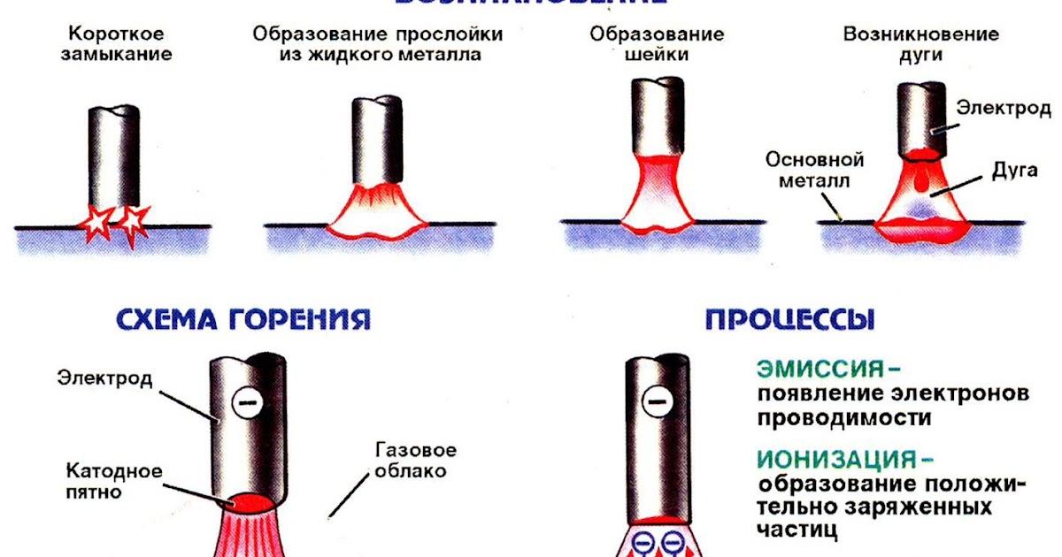 Схемы для зажигания сварочной дуги