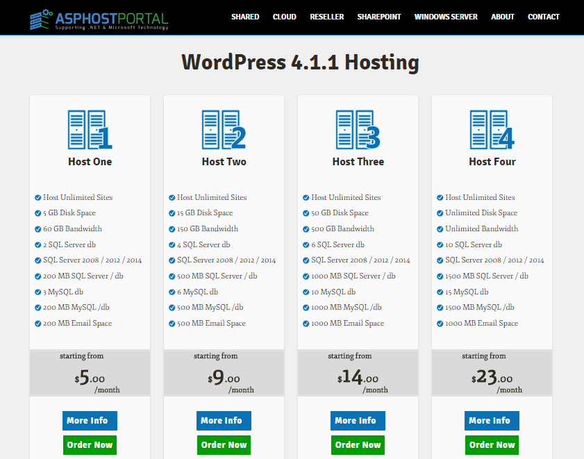 Best ASP.NET Hosting with Professional WordPress 4.1.1