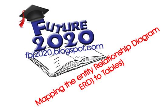 Mapping the entity Relationship Diagram (ERD) to Tables الجزء الثاني من دورة