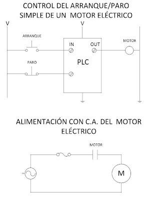 Diagrama eléctrico del arranque de un motor