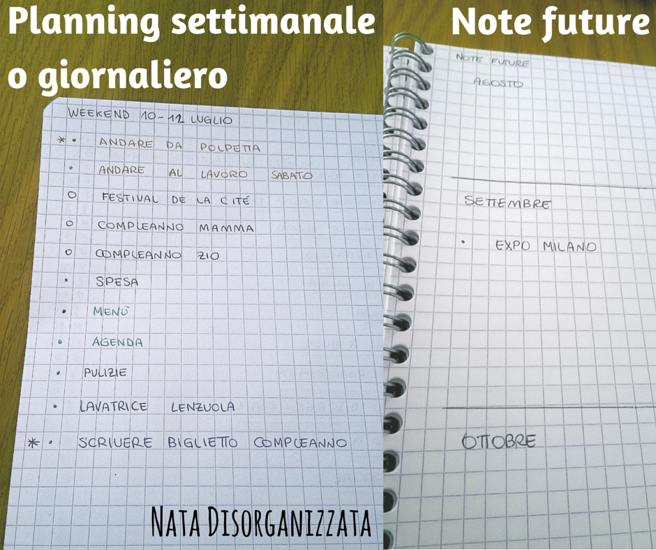 Nata disorganizzata come fare un bullet journal for Fare la mia planimetria