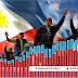 Paano makakapag-open ng account sa COL ang…