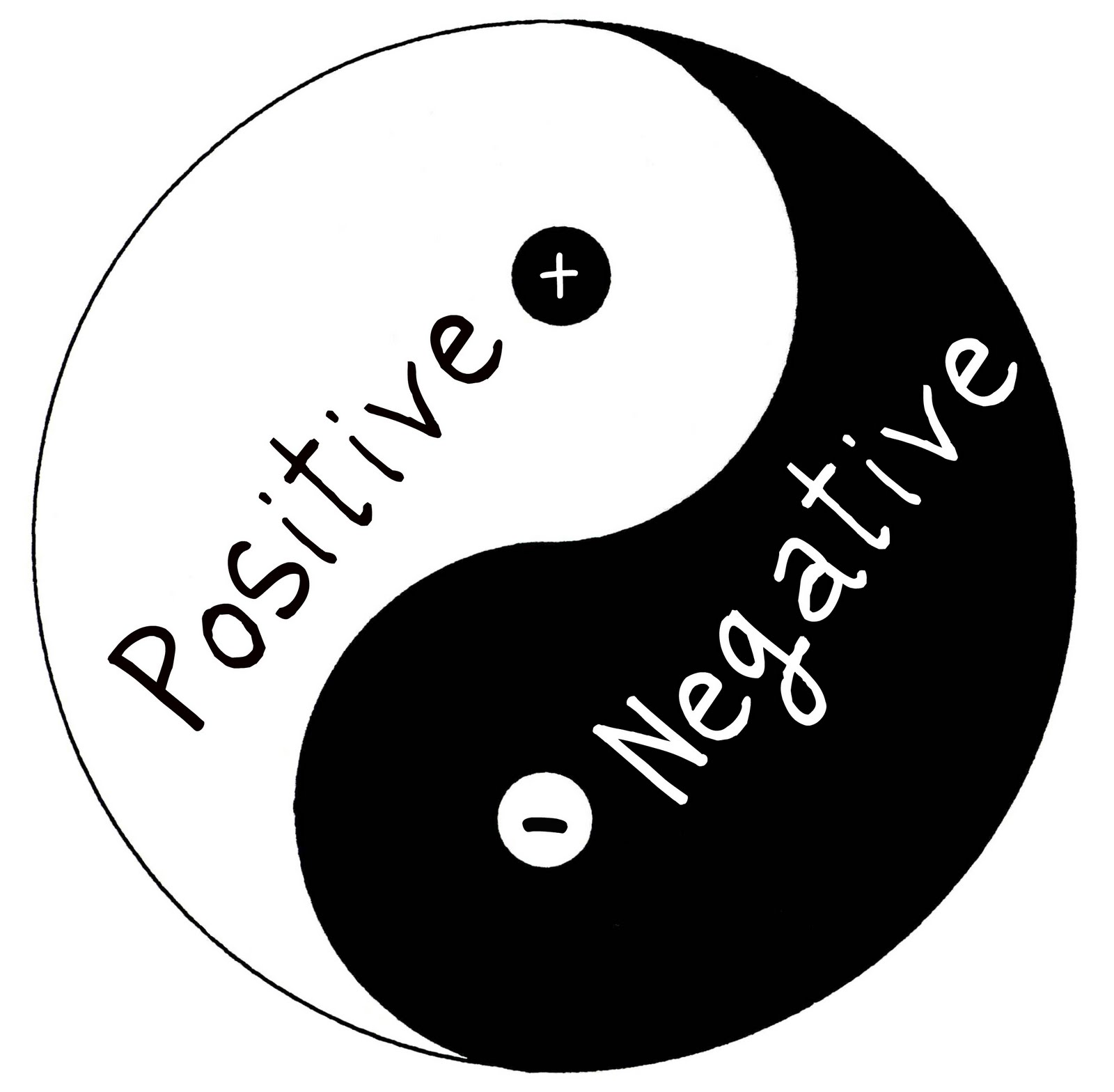 Positive and negative sign